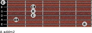 A add(m2) for guitar on frets 5, 1, 2, 2, 2, 0