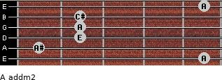 A add(m2) for guitar on frets 5, 1, 2, 2, 2, 5