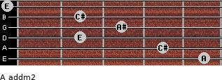 A add(m2) for guitar on frets 5, 4, 2, 3, 2, 0