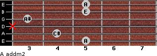 A add(m2) for guitar on frets 5, 4, x, 3, 5, 5