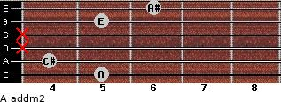A add(m2) for guitar on frets 5, 4, x, x, 5, 6