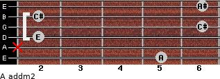 A add(m2) for guitar on frets 5, x, 2, 6, 2, 6
