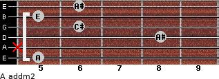 A add(m2) for guitar on frets 5, x, 8, 6, 5, 6