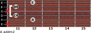 A add(m2) for guitar on frets x, 12, 11, x, 11, 12