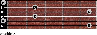 A add(m3) for guitar on frets 5, 0, 2, 5, 2, 0