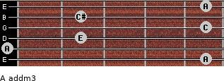 A add(m3) for guitar on frets 5, 0, 2, 5, 2, 5