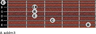 A add(m3) for guitar on frets 5, 3, 2, 2, 2, 0