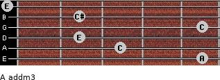 A add(m3) for guitar on frets 5, 3, 2, 5, 2, 0