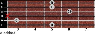 A add(m3) for guitar on frets 5, 3, x, 6, 5, 5