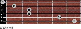 A add(m3) for guitar on frets 5, 4, 2, 2, 1, 0