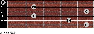 A add(m3) for guitar on frets 5, 4, 2, 5, 2, 0