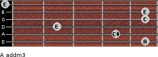 A add(m3) for guitar on frets 5, 4, 2, 5, 5, 0