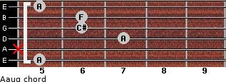 Aaug for guitar on frets 5, x, 7, 6, 6, 5