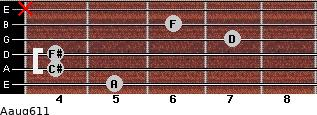 Aaug6/11 for guitar on frets 5, 4, 4, 7, 6, x