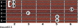 Aaug6/11 for guitar on frets 5, 5, 3, 6, 2, 2