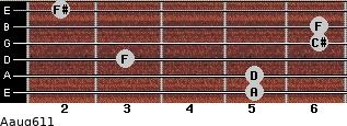Aaug6/11 for guitar on frets 5, 5, 3, 6, 6, 2