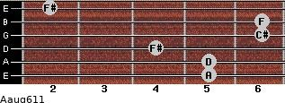 Aaug6/11 for guitar on frets 5, 5, 4, 6, 6, 2