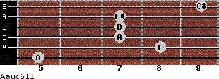 Aaug6/11 for guitar on frets 5, 8, 7, 7, 7, 9