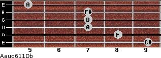 Aaug6/11/Db for guitar on frets 9, 8, 7, 7, 7, 5