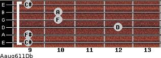 Aaug6/11/Db for guitar on frets 9, 9, 12, 10, 10, 9