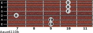 Aaug6/11/Db for guitar on frets 9, 9, 7, 10, 10, 10