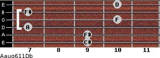 Aaug6/11/Db for guitar on frets 9, 9, 7, 10, 7, 10