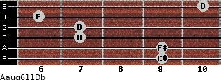 Aaug6/11/Db for guitar on frets 9, 9, 7, 7, 6, 10