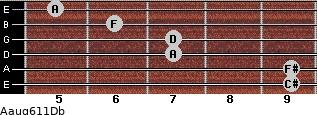 Aaug6/11/Db for guitar on frets 9, 9, 7, 7, 6, 5