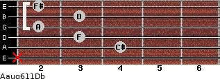Aaug6/11/Db for guitar on frets x, 4, 3, 2, 3, 2