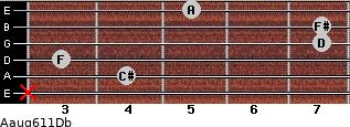 Aaug6/11/Db for guitar on frets x, 4, 3, 7, 7, 5