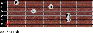 Aaug6/11/Db for guitar on frets x, 4, 4, 2, 3, 1