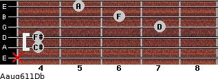 Aaug6/11/Db for guitar on frets x, 4, 4, 7, 6, 5