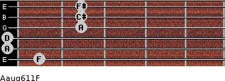 Aaug6/11/F for guitar on frets 1, 0, 0, 2, 2, 2