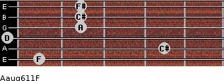 Aaug6/11/F for guitar on frets 1, 4, 0, 2, 2, 2