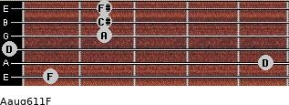 Aaug6/11/F for guitar on frets 1, 5, 0, 2, 2, 2