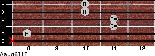 Aaug6/11/F for guitar on frets x, 8, 11, 11, 10, 10