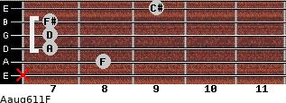 Aaug6/11/F for guitar on frets x, 8, 7, 7, 7, 9