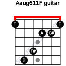 Aaug6/11/F for guitar on frets 1, 5, 4, 2, 2, 1