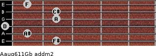 Aaug6/11/Gb add(m2) guitar chord