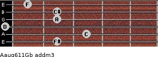 Aaug6/11/Gb add(m3) guitar chord