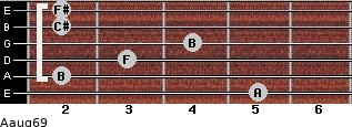 Aaug6/9 for guitar on frets 5, 2, 3, 4, 2, 2