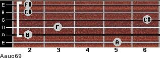Aaug6/9 for guitar on frets 5, 2, 3, 6, 2, 2