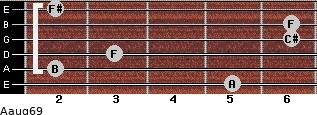 Aaug6/9 for guitar on frets 5, 2, 3, 6, 6, 2