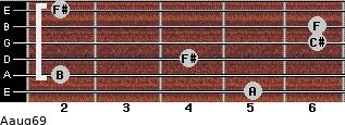 Aaug6/9 for guitar on frets 5, 2, 4, 6, 6, 2