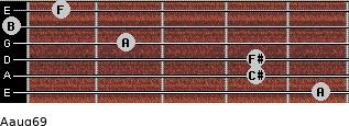 Aaug6/9 for guitar on frets 5, 4, 4, 2, 0, 1