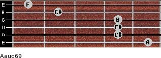 Aaug6/9 for guitar on frets 5, 4, 4, 4, 2, 1