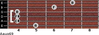 Aaug6/9 for guitar on frets 5, 4, 4, 4, 6, 7