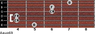 Aaug6/9 for guitar on frets 5, 4, 4, 6, 6, 7