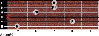 Aaug6/9 for guitar on frets 5, 8, x, 6, 7, 7
