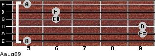 Aaug6/9 for guitar on frets 5, 9, 9, 6, 6, 5